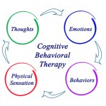 Cognitive Behavioral Therapy: Simple Ways To Increase Happiness And Emotional Health